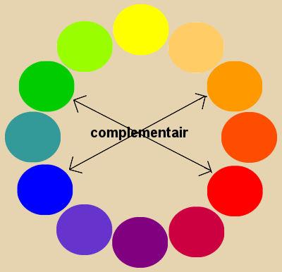 Kleuren en complementaire kleur