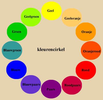 Kleuren kiezen uit kleurenwaaier