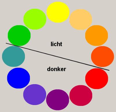 Kleuren zijn licht of donker