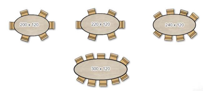 Afmeting ovale eettafels