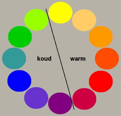 Kleuren zijn warm of koud